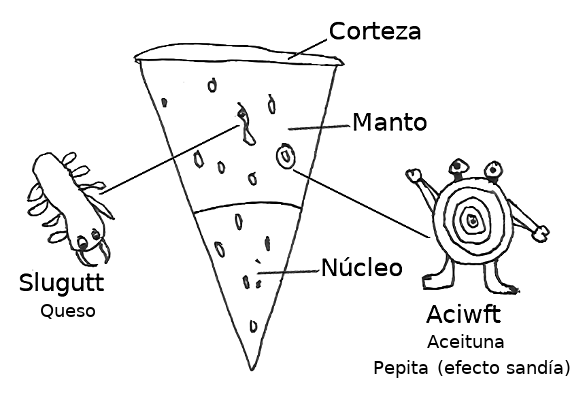 20180413140614-el-efecto-pizza.png